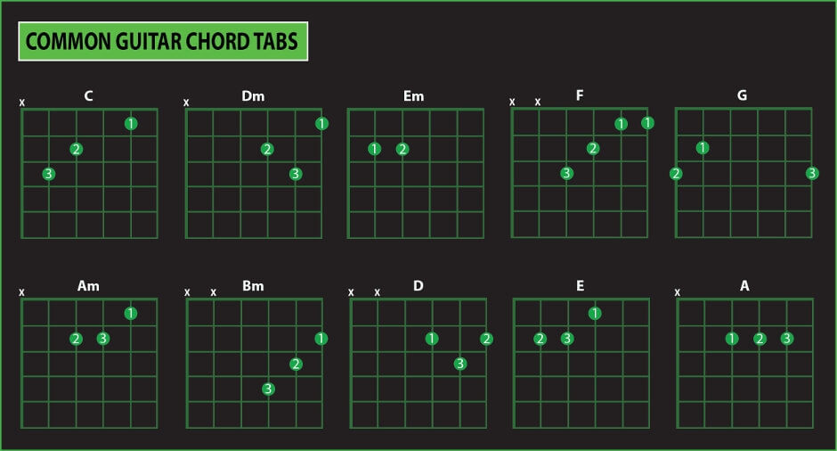 common guitar chords as tabs
