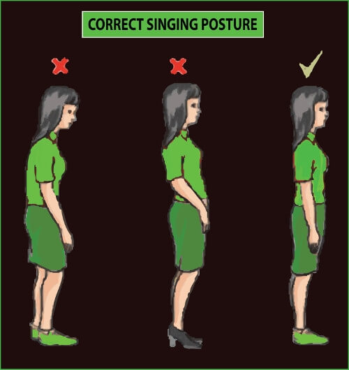 singing with corrrect posture Learn why properly aligning your body when you sing will help you breathe and relax your entire body the alexander technique is a tool singers can learn.